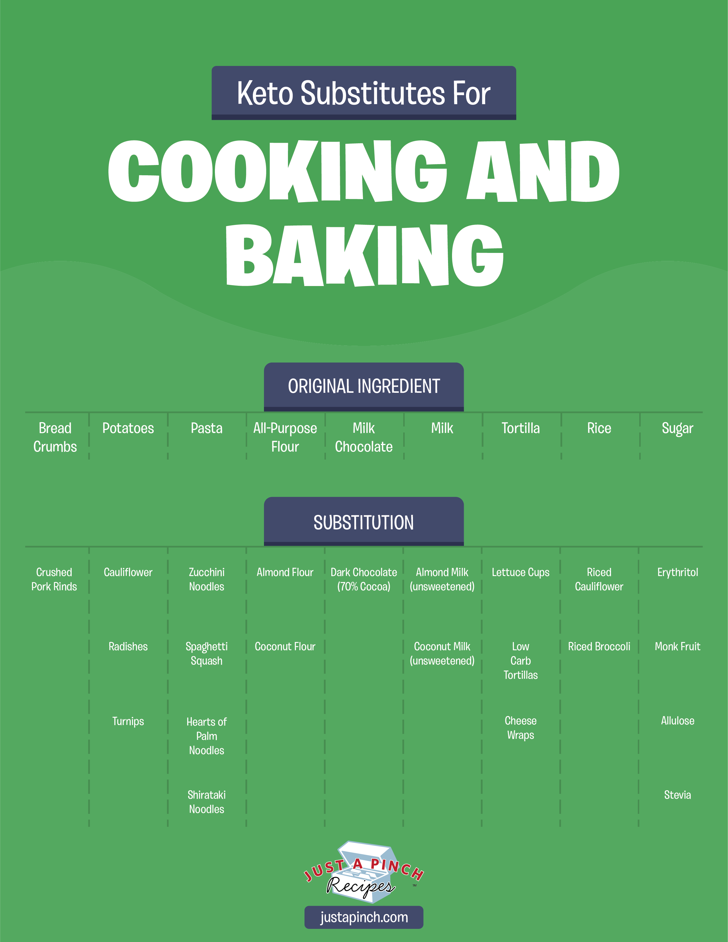 keto substitutes for cooking and baking